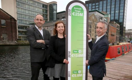 HBAN to Boost Angel Investment to €25 Million Per Year By 2020