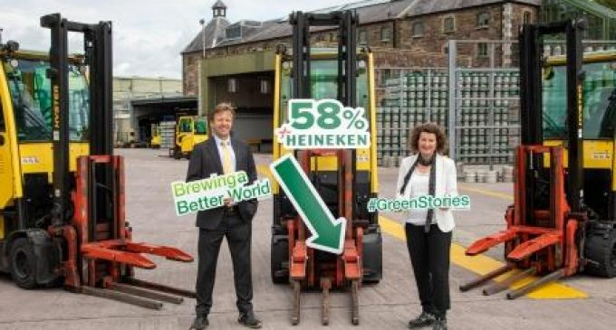 HEINEKEN Ireland Ahead on Sustainability Targets
